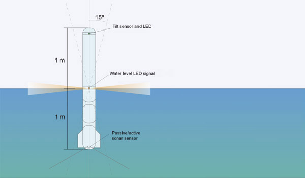 fish_project_diagrams_buoy-copy