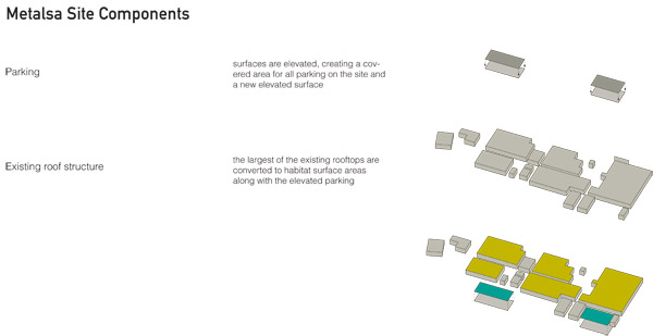 site components